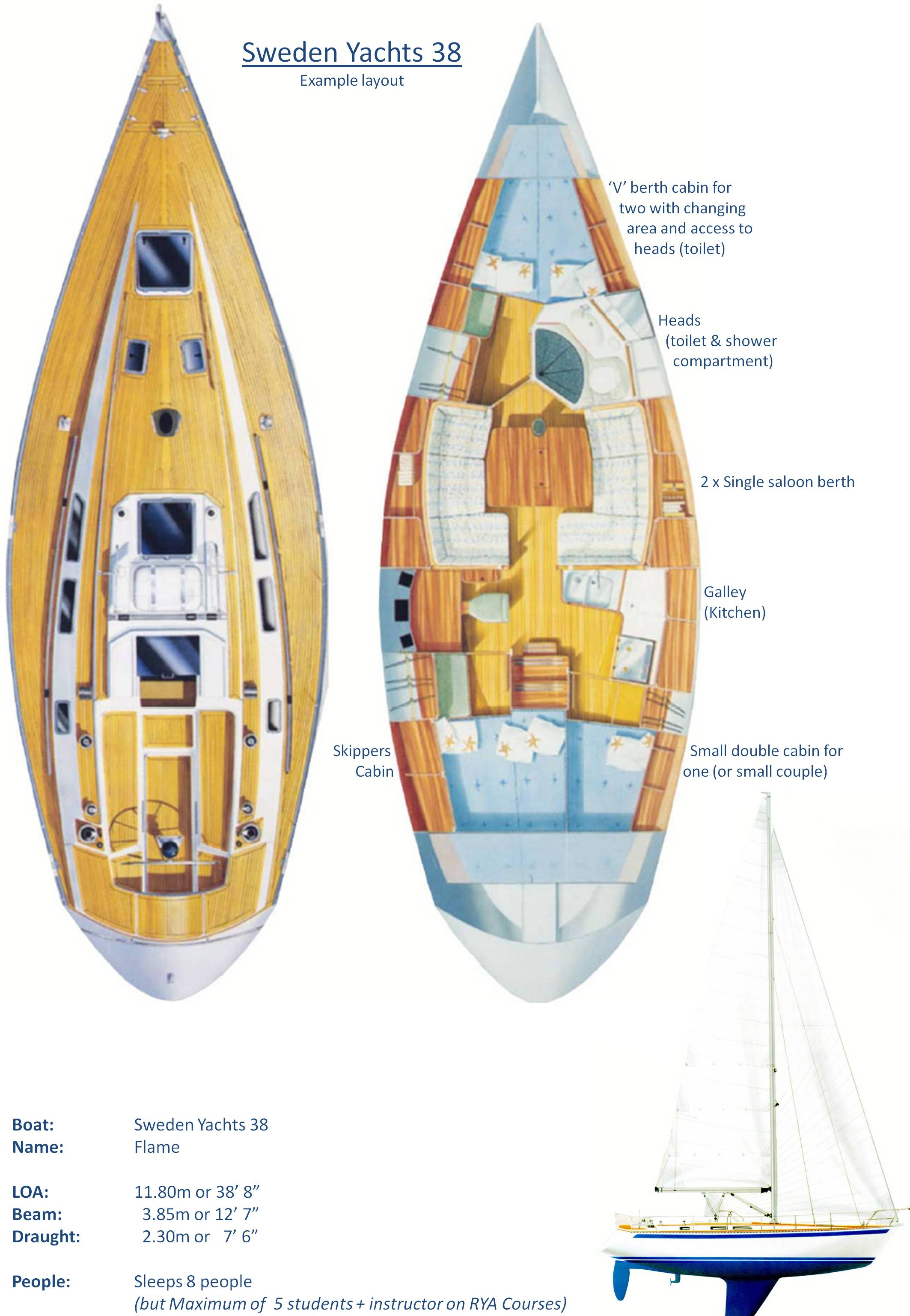 Sweden Yachts Layout